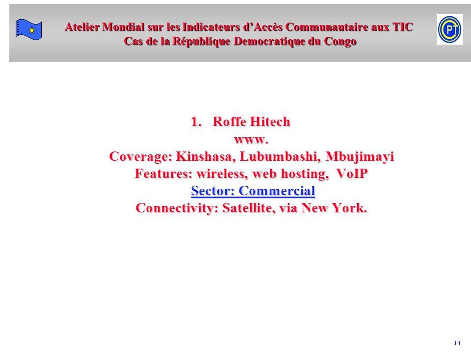 Roffe Hitech www.