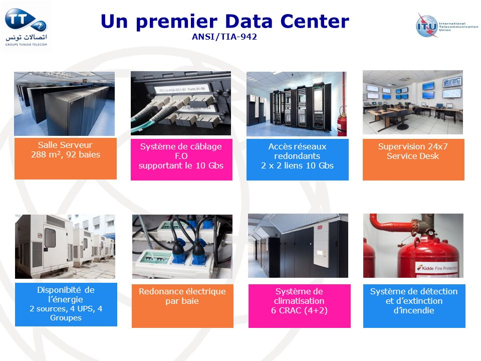 Un premier Data Center ANSI/TIA-942