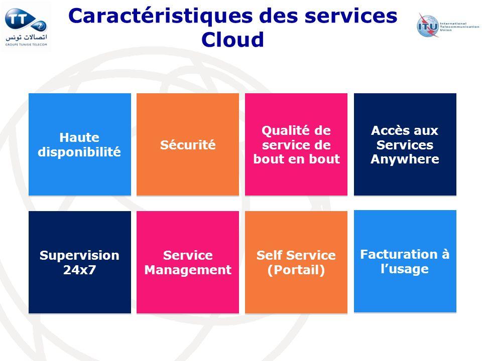 Caractéristiques des services Cloud