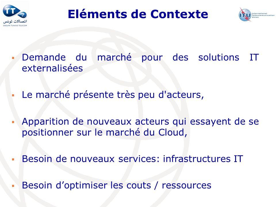 Eléments de Contexte Demande du marché pour des solutions IT externalisées. Le marché présente très peu d acteurs,