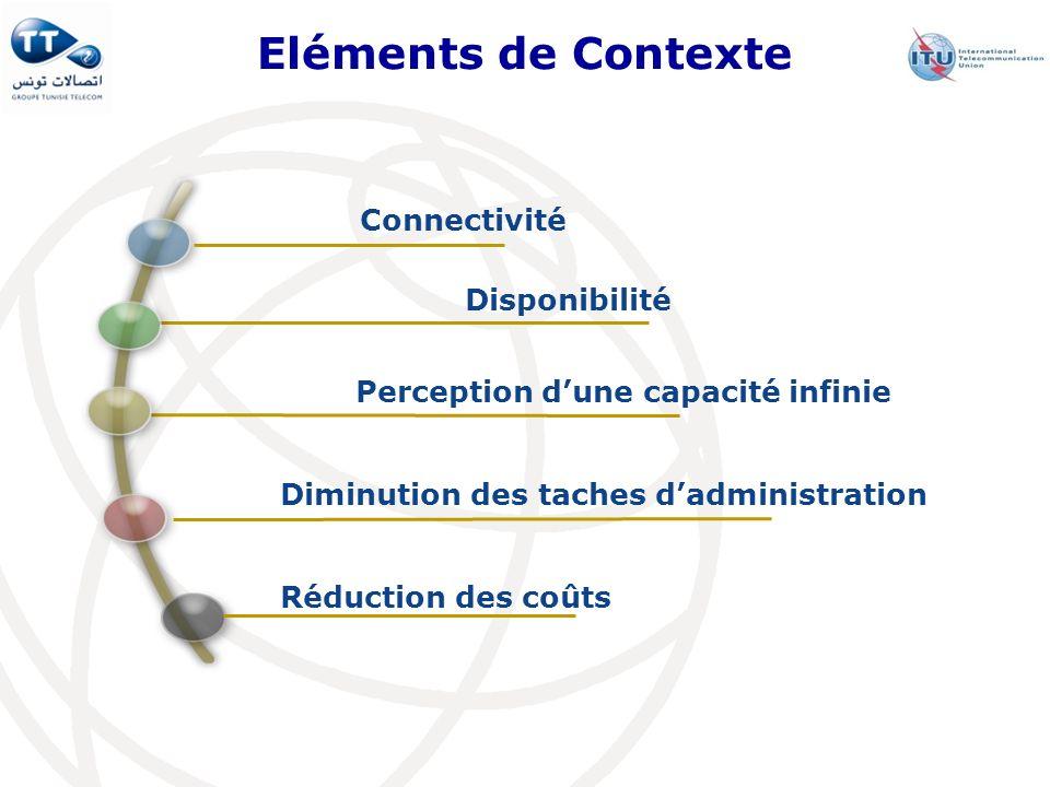 Eléments de Contexte Connectivité Disponibilité