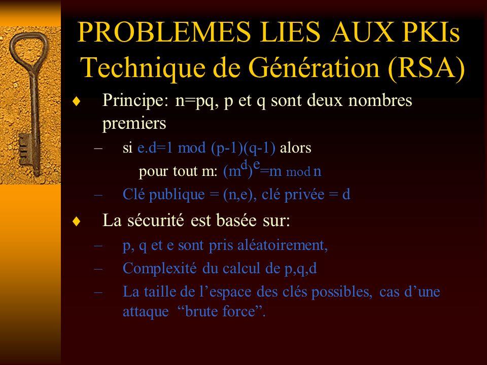 PROBLEMES LIES AUX PKIs Technique de Génération (RSA)