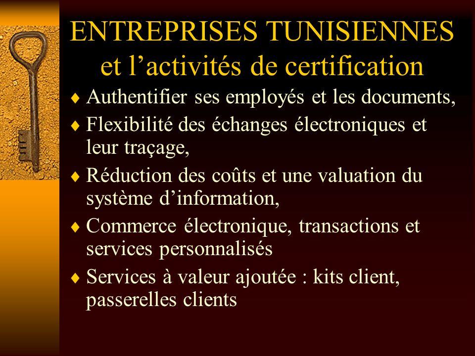 ENTREPRISES TUNISIENNES et l'activités de certification