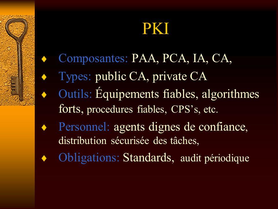 PKI Composantes: PAA, PCA, IA, CA, Types: public CA, private CA