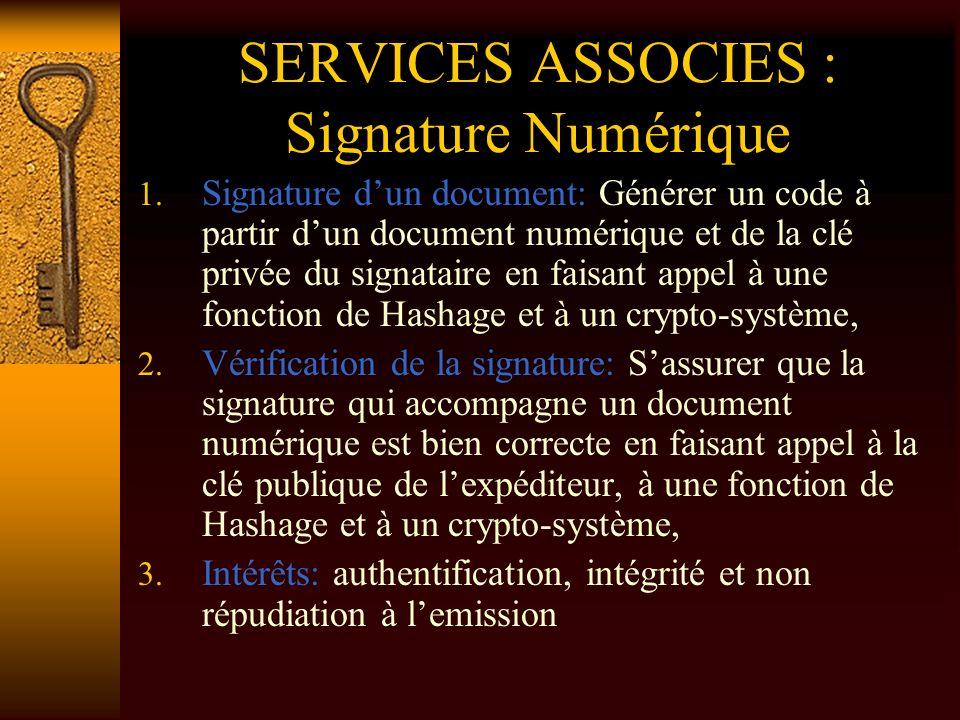 SERVICES ASSOCIES : Signature Numérique