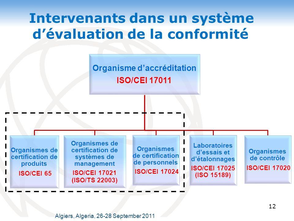 Intervenants dans un système d'évaluation de la conformité