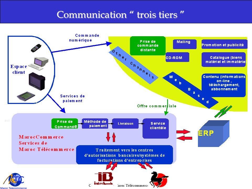 Communication trois tiers