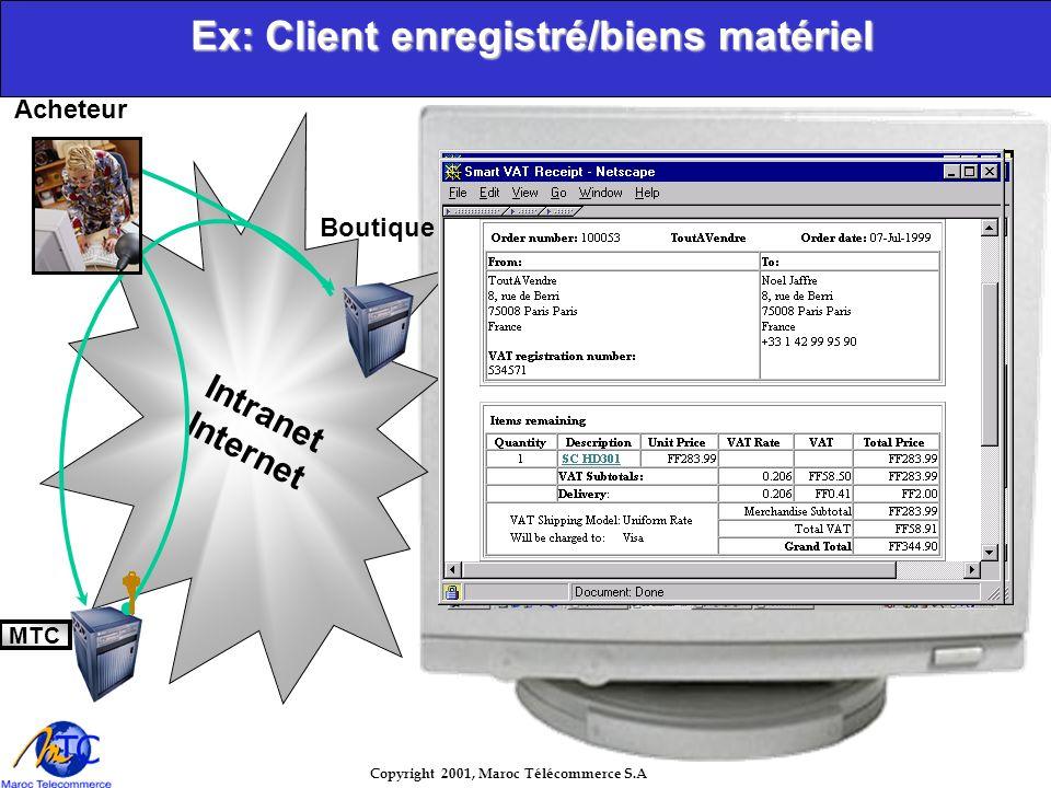 Ex: Client enregistré/biens matériel