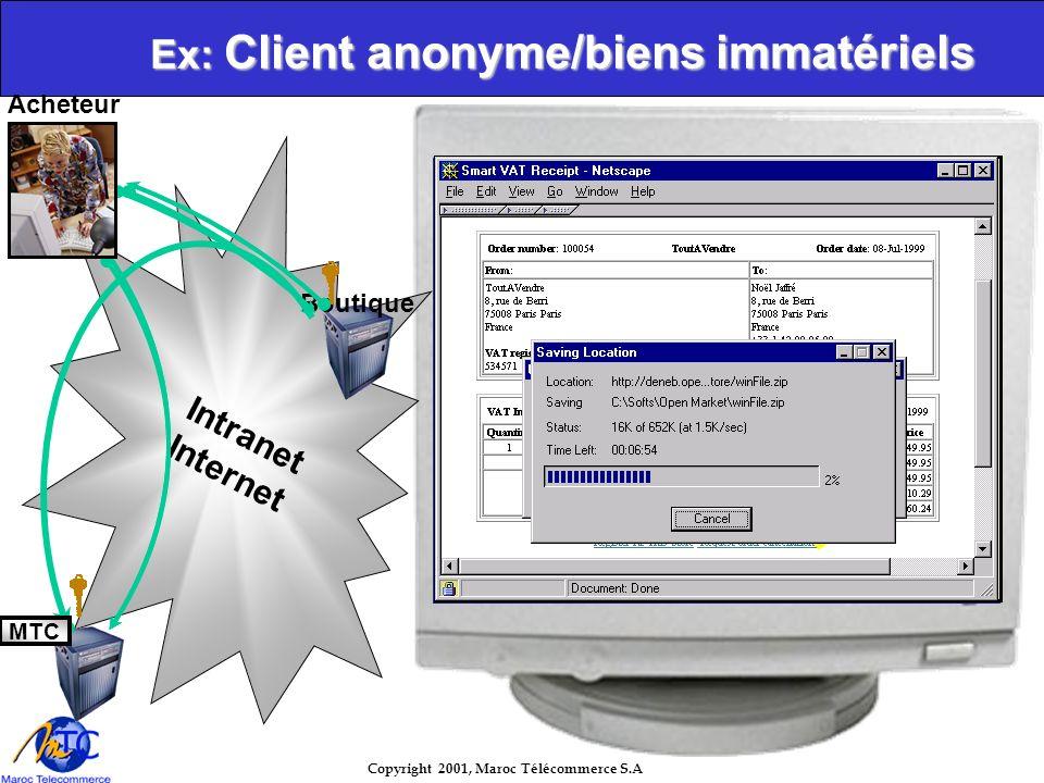 Ex: Client anonyme/biens immatériels