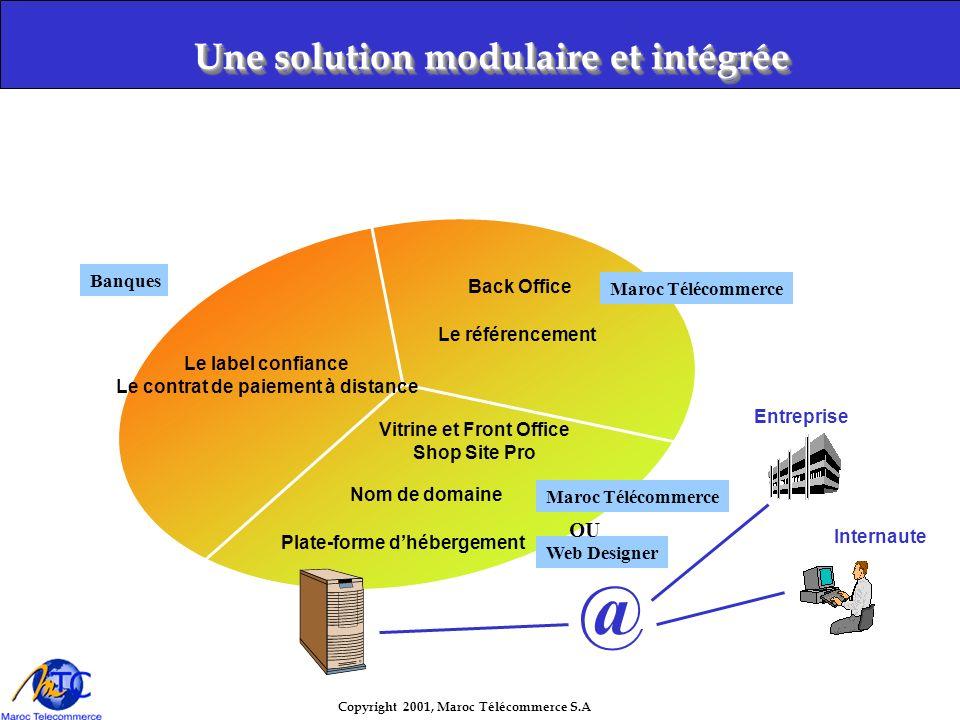 @ Une solution modulaire et intégrée OU Banques Back Office
