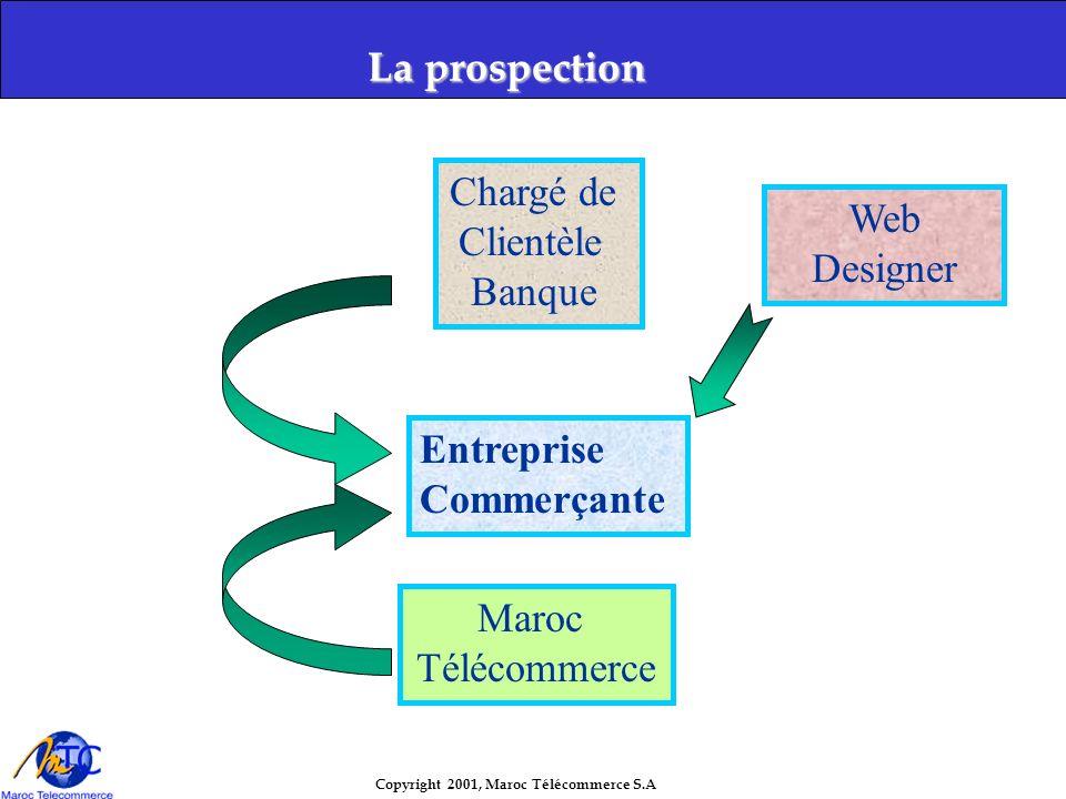 La prospection Chargé de Clientèle Banque Web Designer Entreprise Commerçante Maroc Télécommerce