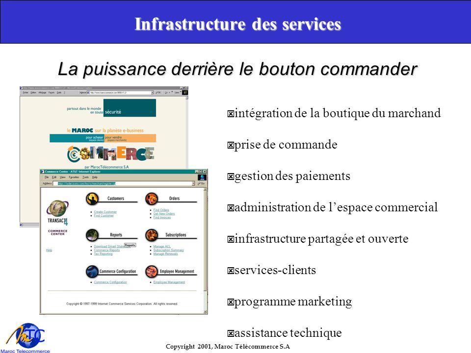 Infrastructure des services