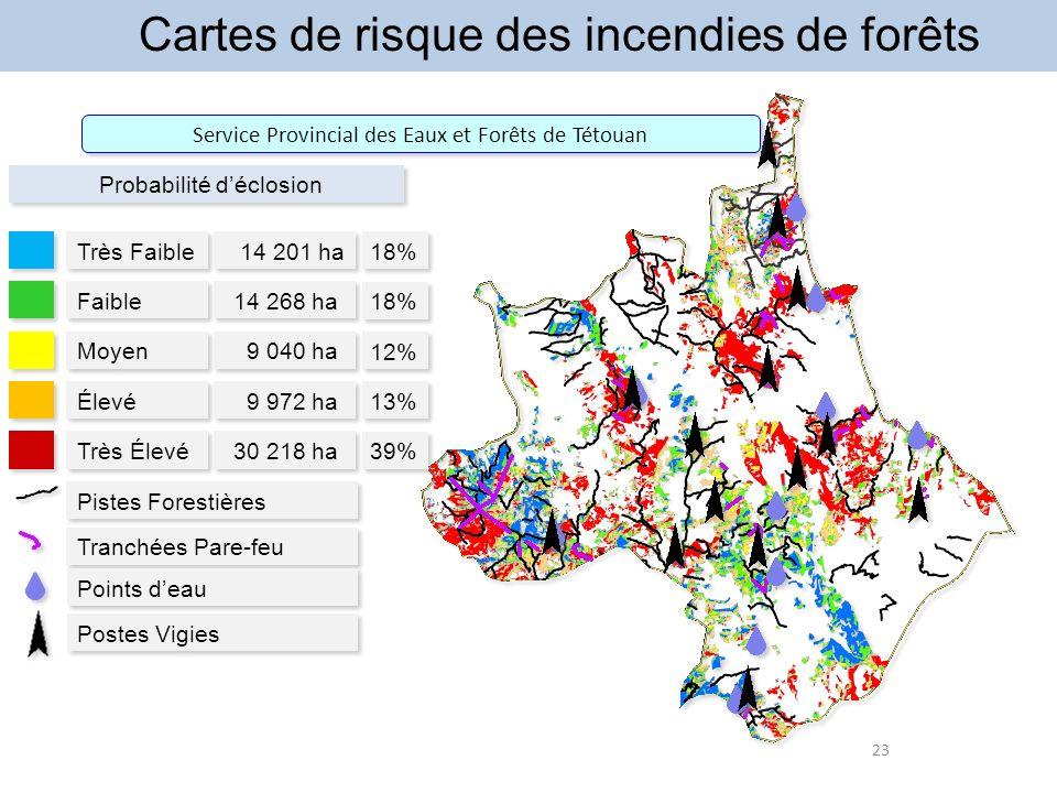 Cartes de risque des incendies de forêts