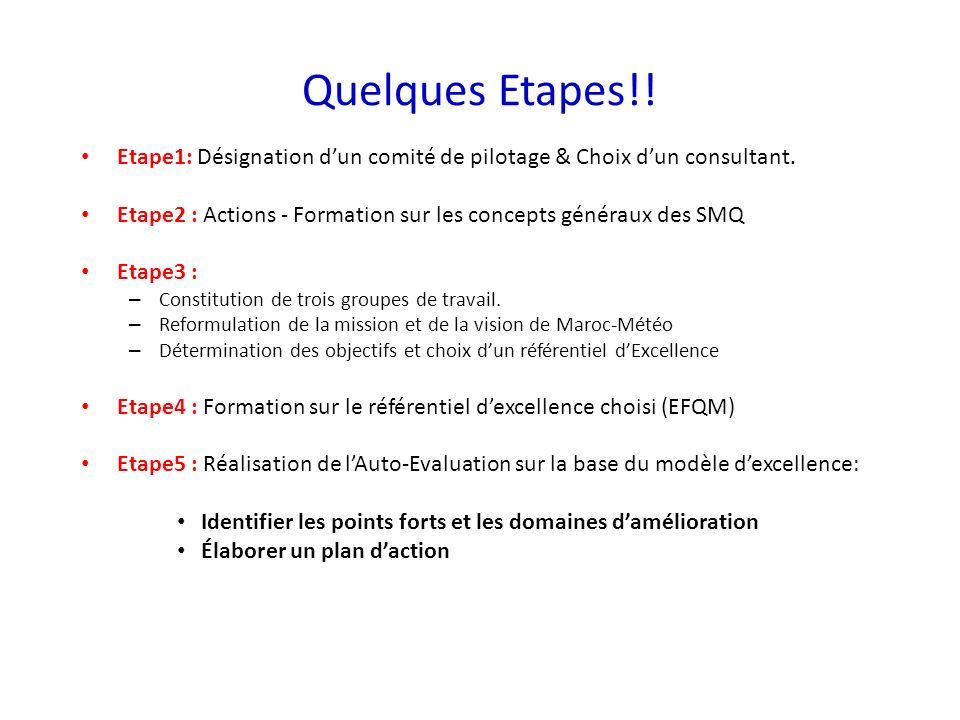 Quelques Etapes!! Etape1: Désignation d'un comité de pilotage & Choix d'un consultant.