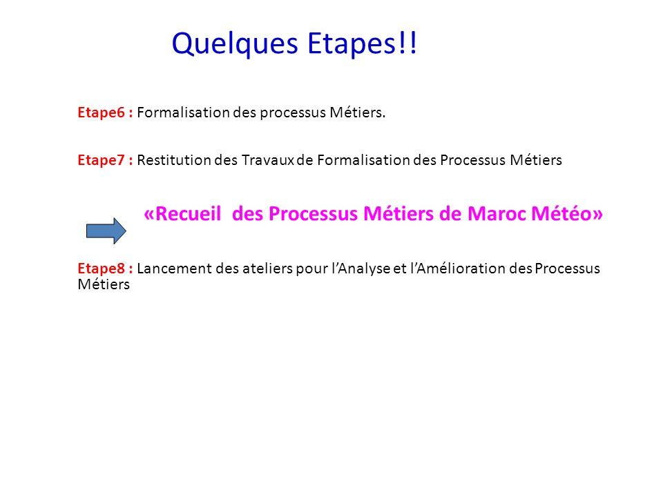 «Recueil des Processus Métiers de Maroc Météo»