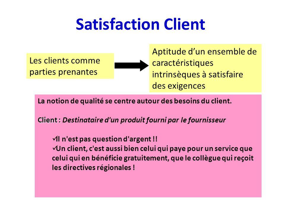 Satisfaction Client Aptitude d'un ensemble de caractéristiques intrinsèques à satisfaire des exigences.