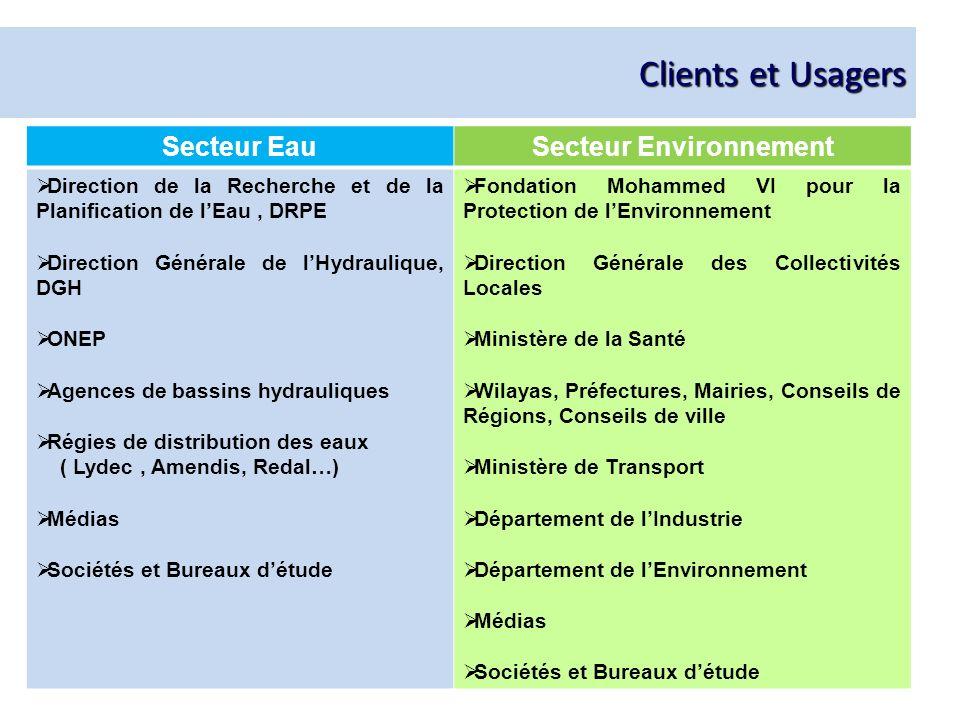 Secteur Environnement