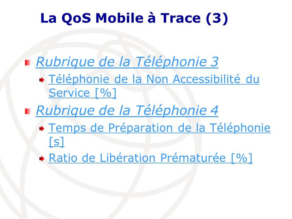 Rubrique de la Téléphonie 3
