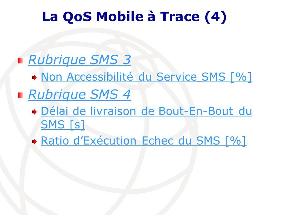 La QoS Mobile à Trace (4) Rubrique SMS 3 Rubrique SMS 4