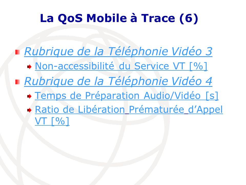 Rubrique de la Téléphonie Vidéo 3 Rubrique de la Téléphonie Vidéo 4