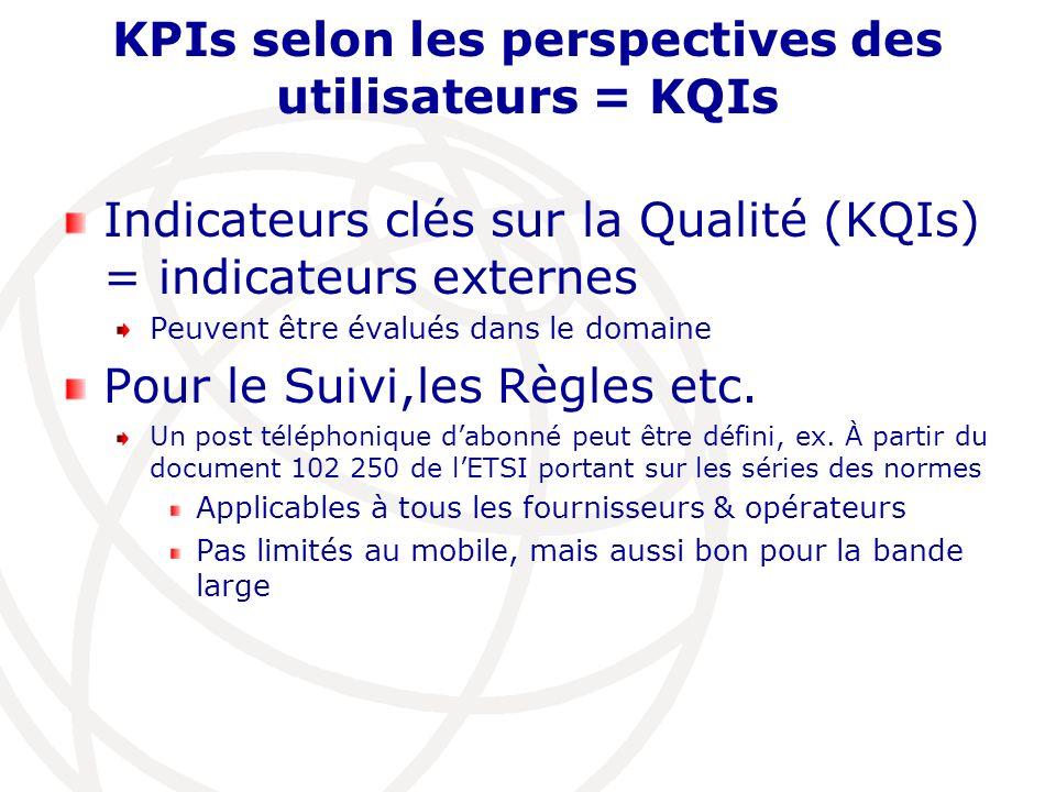 KPIs selon les perspectives des utilisateurs = KQIs