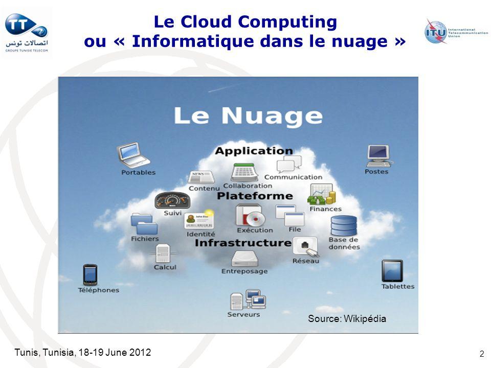Le Cloud Computing ou « Informatique dans le nuage »