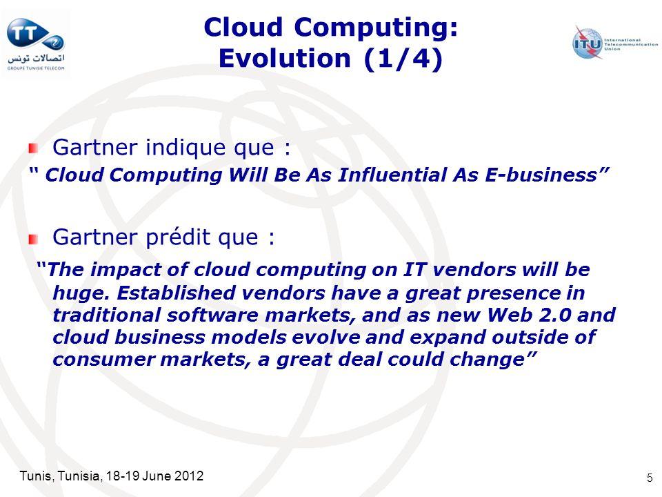 Cloud Computing: Evolution (1/4)