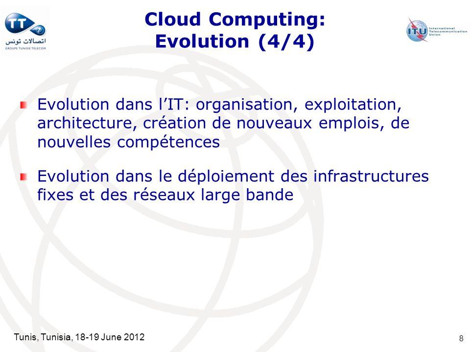 Cloud Computing: Evolution (4/4)