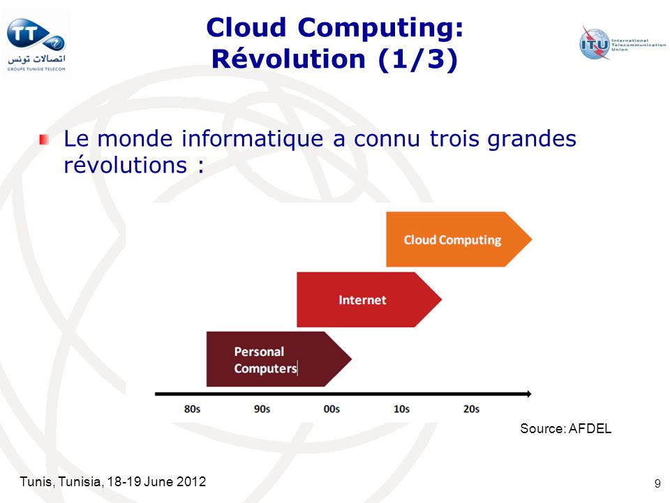 Cloud Computing: Révolution (1/3)