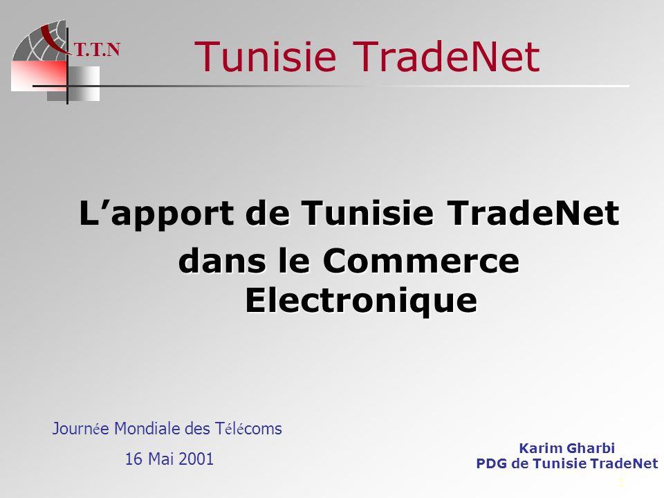 Tunisie TradeNet L'apport de Tunisie TradeNet