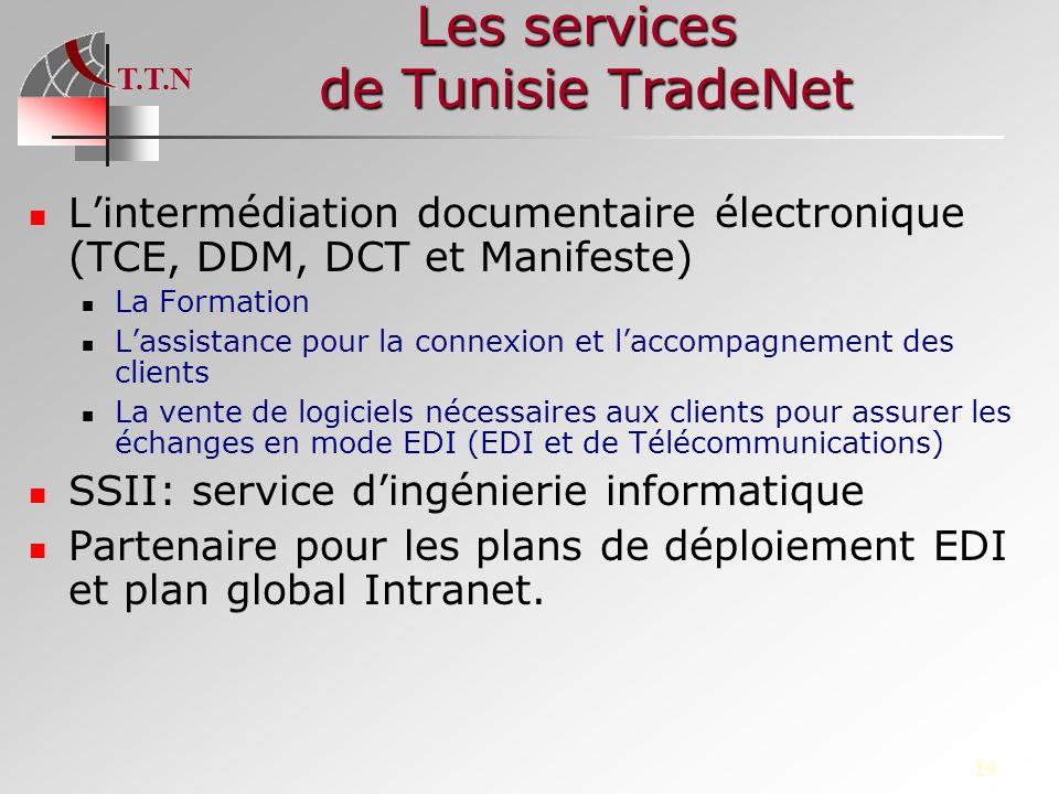 Les services de Tunisie TradeNet