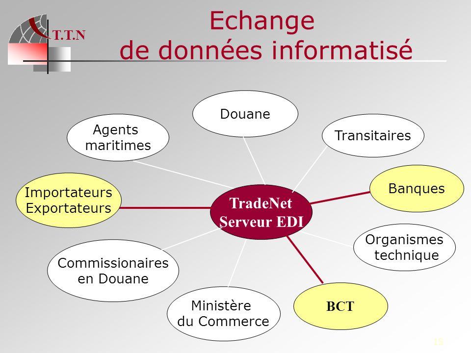 Echange de données informatisé