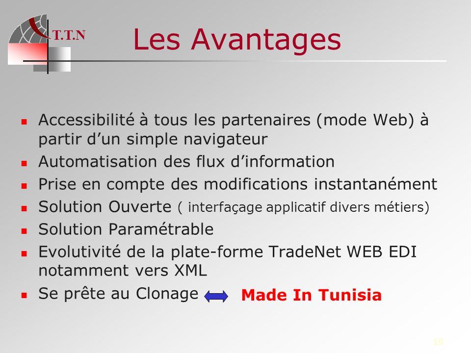 Les Avantages Accessibilité à tous les partenaires (mode Web) à partir d'un simple navigateur. Automatisation des flux d'information.