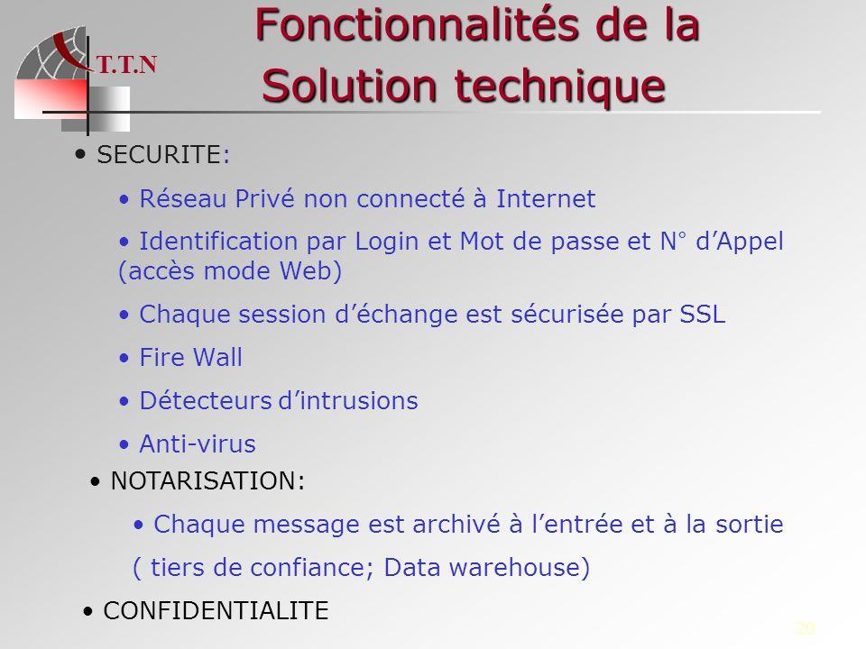 Fonctionnalités de la Solution technique