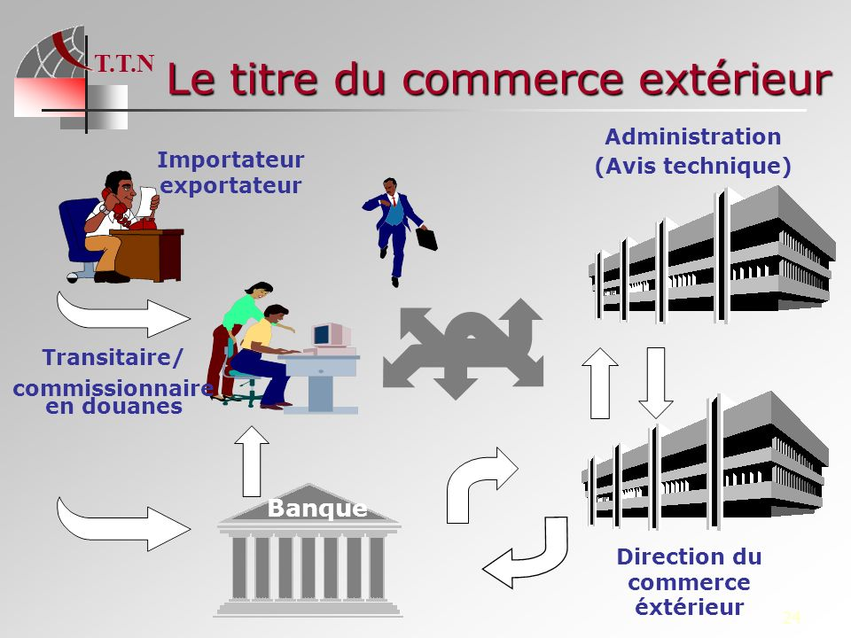 Tunisie tradenet l apport de tunisie tradenet ppt video for Banque algerienne du commerce exterieur