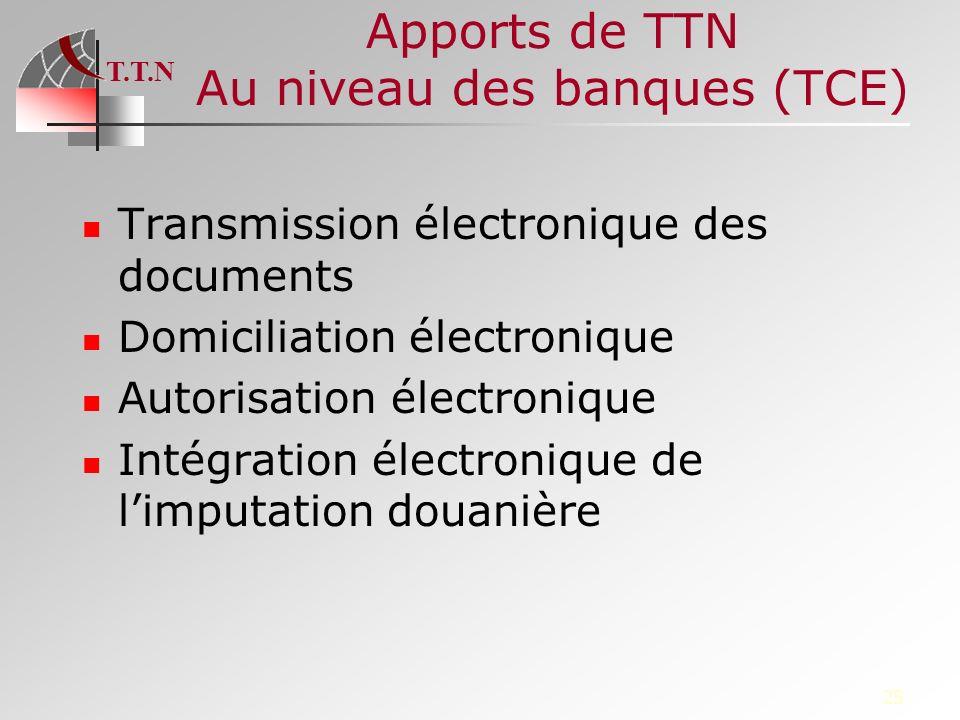Apports de TTN Au niveau des banques (TCE)