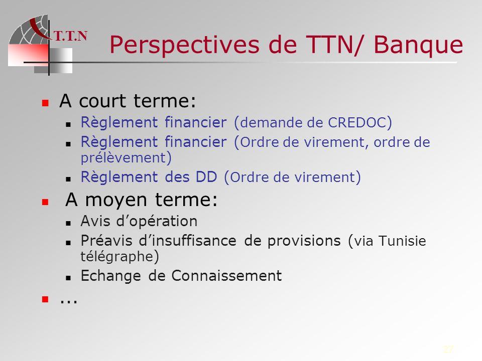 Perspectives de TTN/ Banque