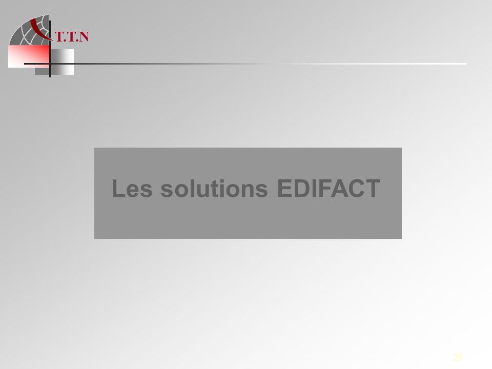 Les solutions EDIFACT