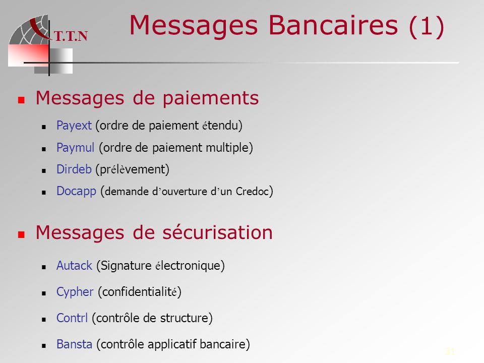 Messages Bancaires (1) Messages de paiements Messages de sécurisation