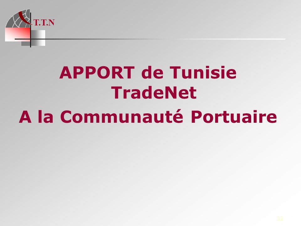 APPORT de Tunisie TradeNet A la Communauté Portuaire