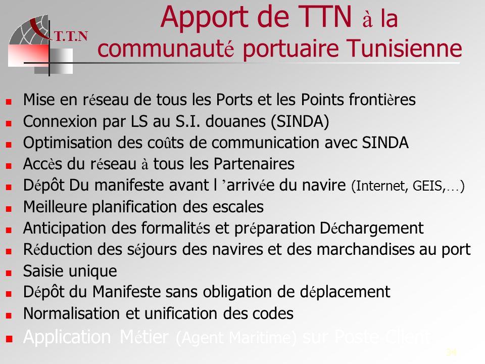 Apport de TTN à la communauté portuaire Tunisienne