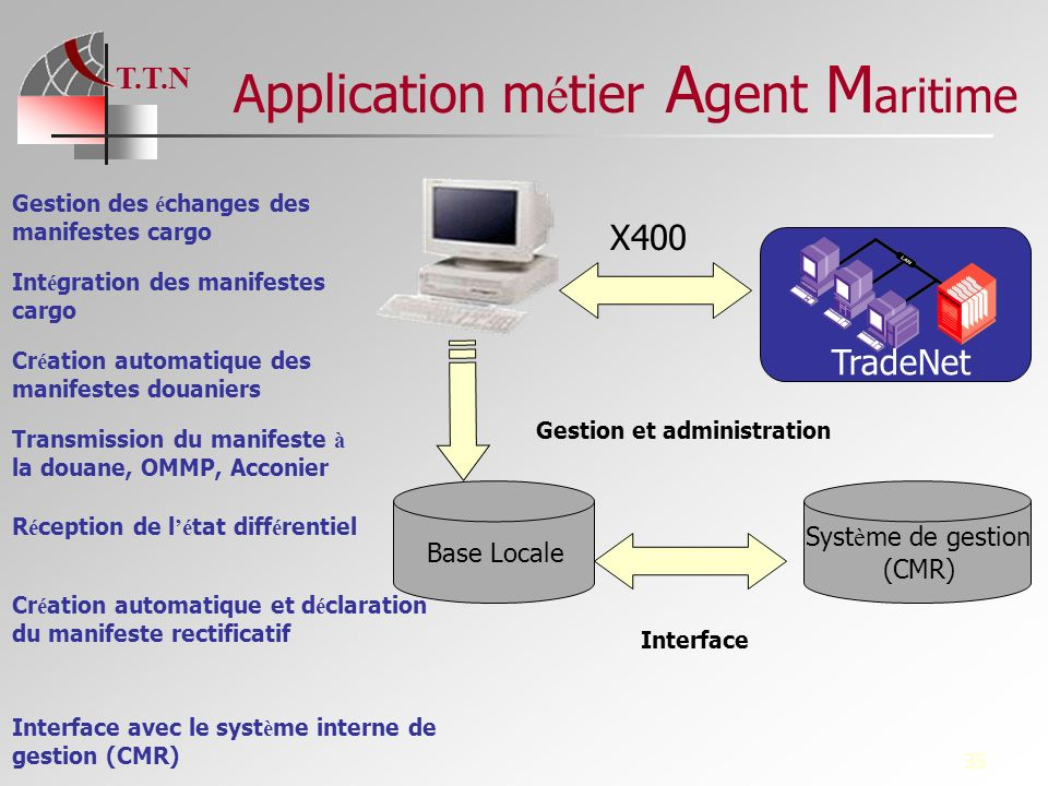 Application métier Agent Maritime