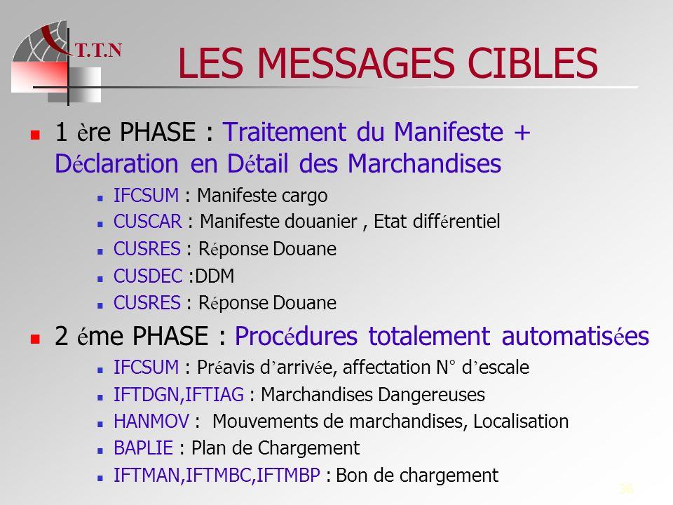 LES MESSAGES CIBLES 1 ère PHASE : Traitement du Manifeste + Déclaration en Détail des Marchandises.