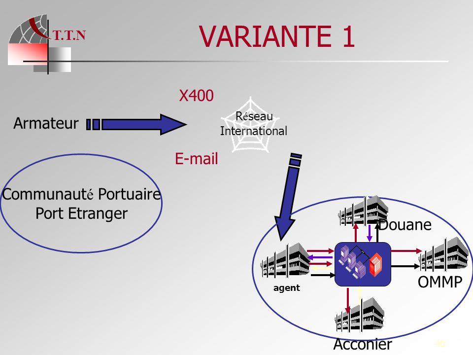 VARIANTE 1 X400 Armateur E-mail Communauté Portuaire Port Etranger
