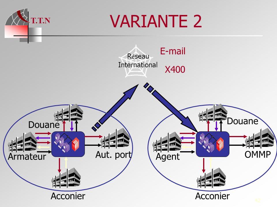 VARIANTE 2 E-mail X400 Armateur Acconier Aut. port Douane Agent