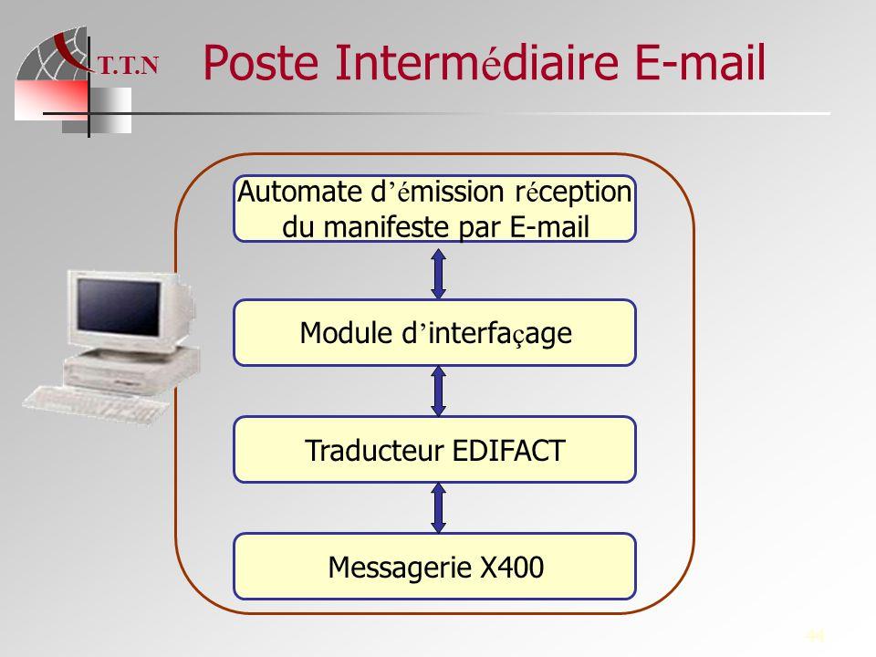 Poste Intermédiaire E-mail