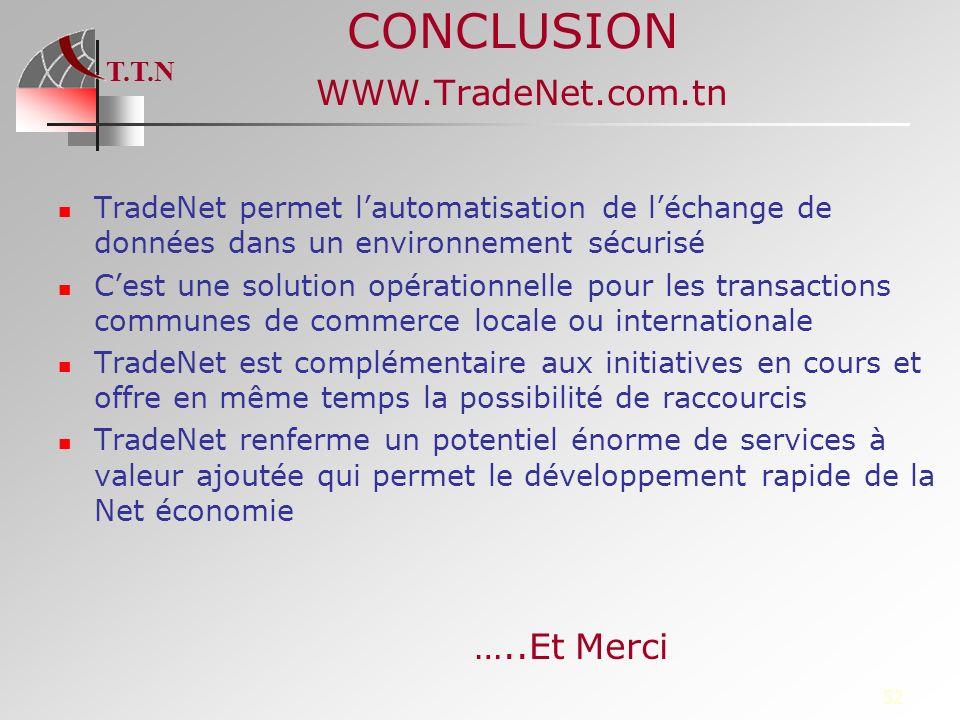 CONCLUSION WWW.TradeNet.com.tn