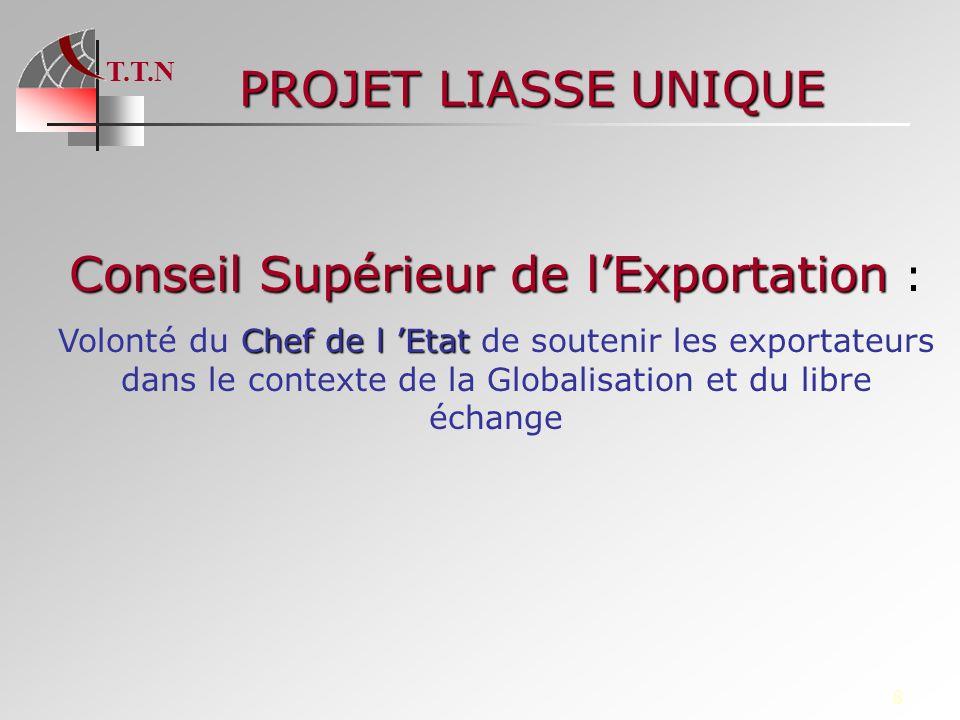 Conseil Supérieur de l'Exportation :