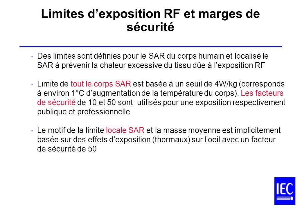Limites d'exposition RF et marges de sécurité ______________________________________