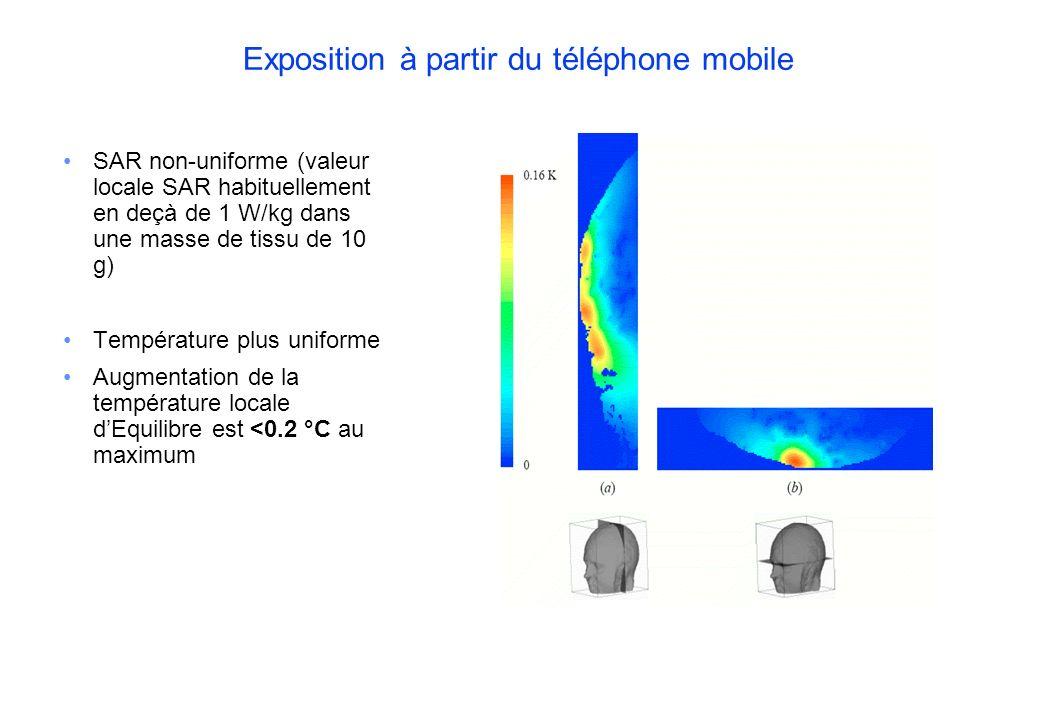 Exposition à partir du téléphone mobile